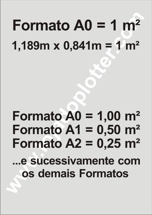 A área do formato A0 é exatamente 1 metro quadrado. O Formato A1 é de 0,5 metro quadrado e assim sucessivamente com os demais tamanhos