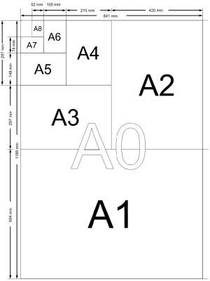 Tamanho e normas doFormatos ABNT A0, A1, A2, A3 e A4